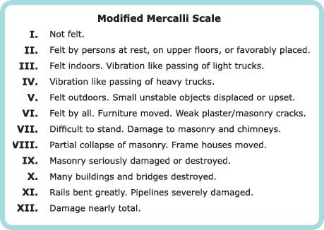 mercalli_scale